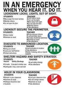 Standard Response Safety Poster